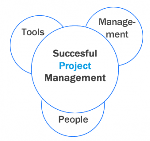 How-to-Deliver-Projects-Successfully-as-Project-Manager