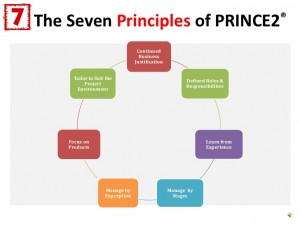 prince2-overview-4-728